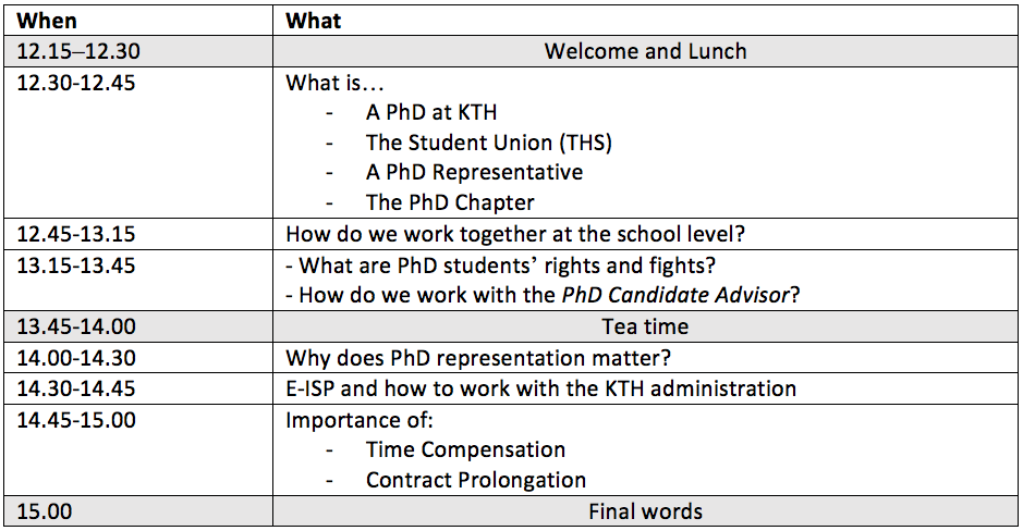 PhD Boot Camp Agenda
